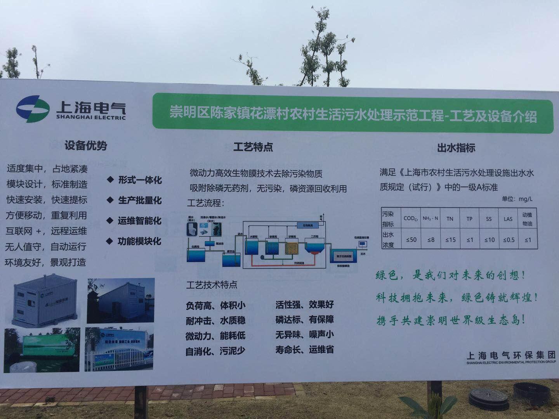 智慧环保,污水处理监控